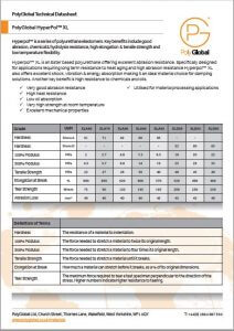 Image of Polyglobal Technical Data sheet for HyperPol XL